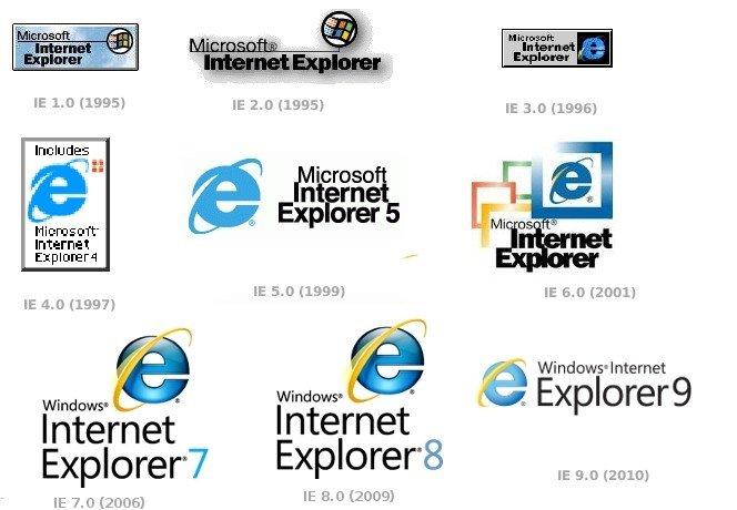 Nombres Y Logos De Internet Imagui